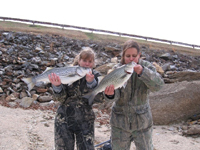 Lake Fishing Guides